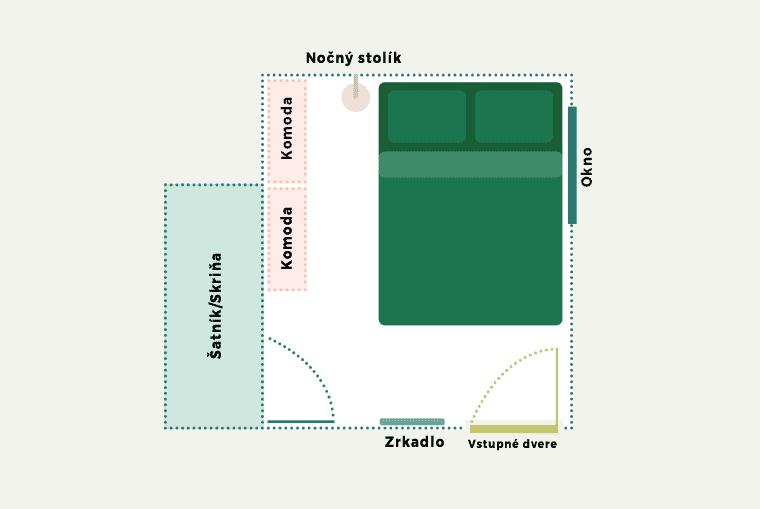 ako zariadiť malú spálňu